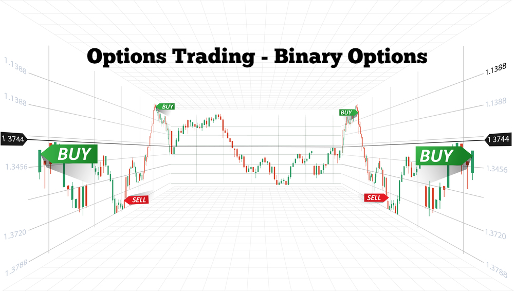 What i need to know and study for binary options